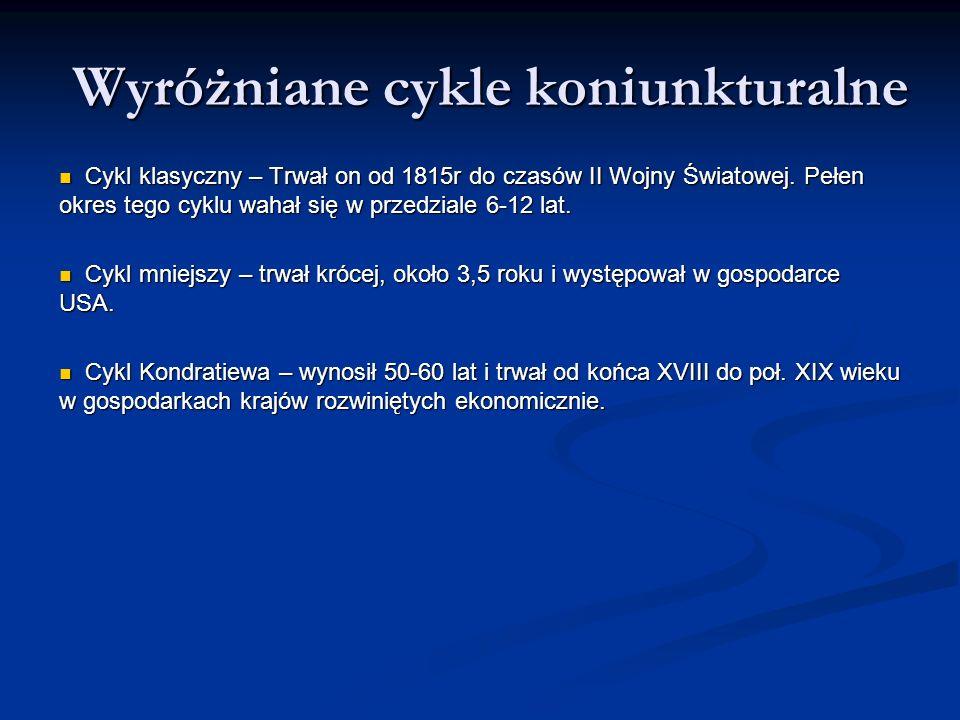 Wyróżniane cykle koniunkturalne Cykl klasyczny – Trwał on od 1815r do czasów II Wojny Światowej. Pełen okres tego cyklu wahał się w przedziale 6-12 la