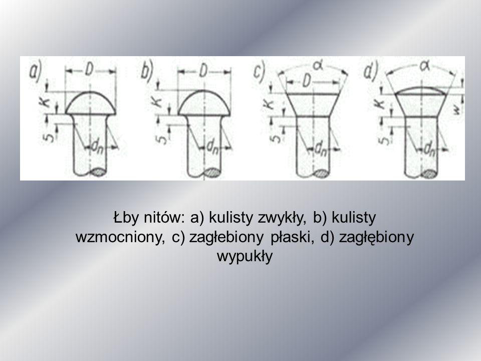 Podziały nitów Ze względu na rozmiar: nity normalne d >10mm nity drobne d < 10mm Ze względu na kształt nity z łbem kulistym nity z łbem płaskim nity z