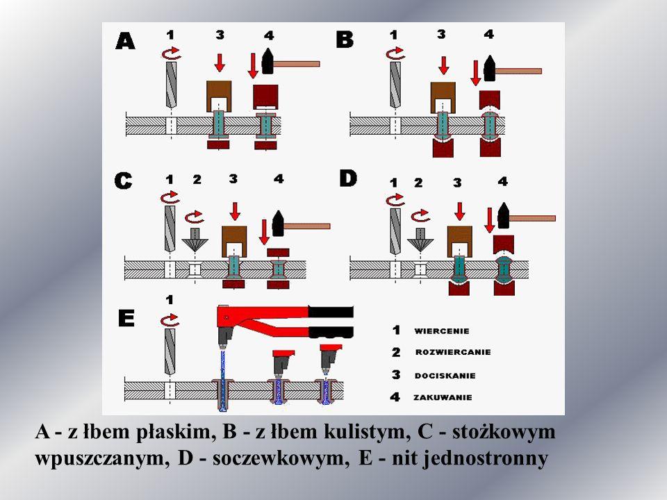 Łby nitów: a) kulisty zwykły, b) kulisty wzmocniony, c) zagłebiony płaski, d) zagłębiony wypukły