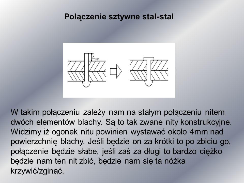 Połączenia za pomocą nitów Połączenie za pomocą nitu: a) jednociętego, b) dwuciętego