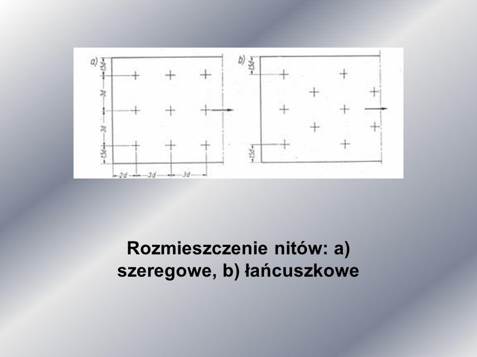 Zbyt mały wzajemny odstęp osiowy nitów powodowałby trudności przy ich zakuwaniu, a także osłabienie łączonych elementów wskutek dużej liczby otworów.