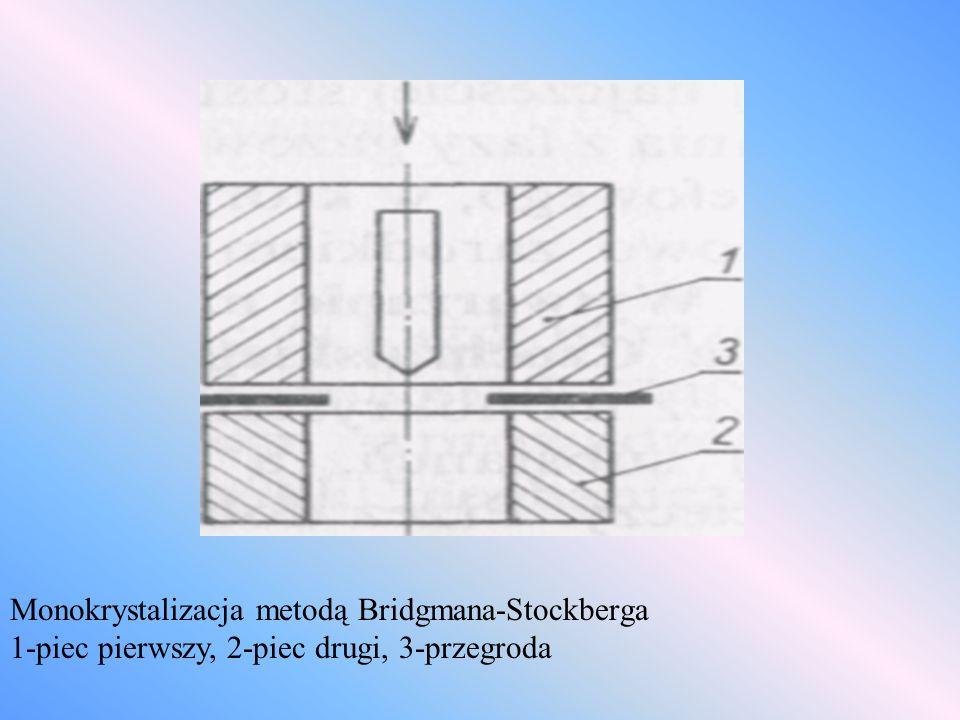 Monokrystalizacja metodą Bridgmana-Stockberga 1-piec pierwszy, 2-piec drugi, 3-przegroda