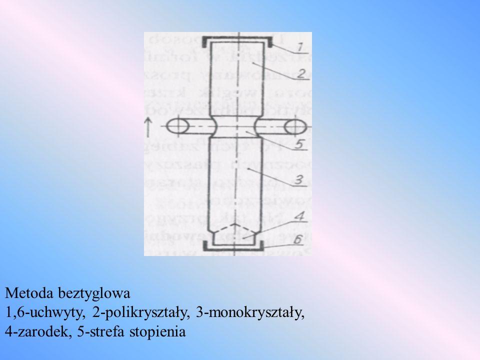 Metoda beztyglowa 1,6-uchwyty, 2-polikryształy, 3-monokryształy, 4-zarodek, 5-strefa stopienia