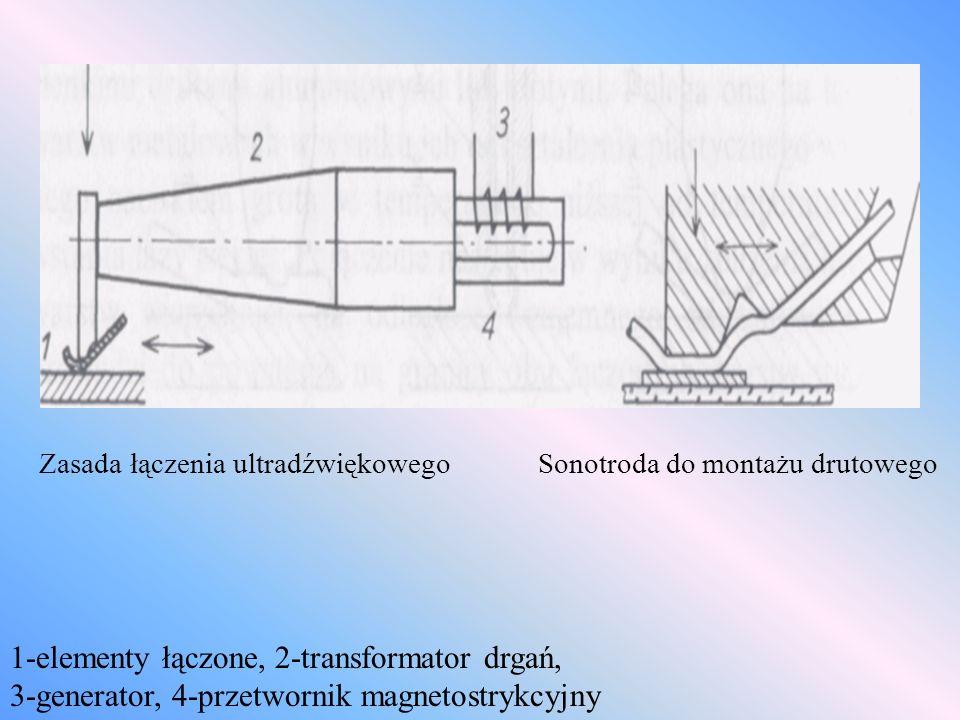 Zasada łączenia ultradźwiękowego Sonotroda do montażu drutowego 1-elementy łączone, 2-transformator drgań, 3-generator, 4-przetwornik magnetostrykcyjn