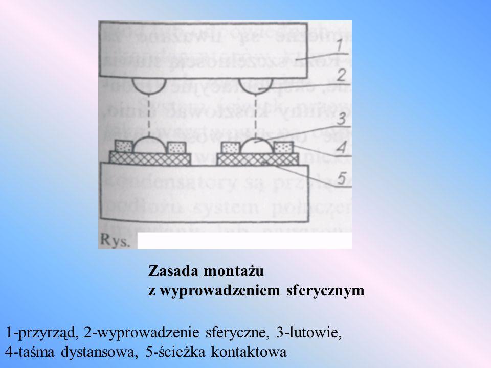Zasada montażu z wyprowadzeniem sferycznym 1-przyrząd, 2-wyprowadzenie sferyczne, 3-lutowie, 4-taśma dystansowa, 5-ścieżka kontaktowa