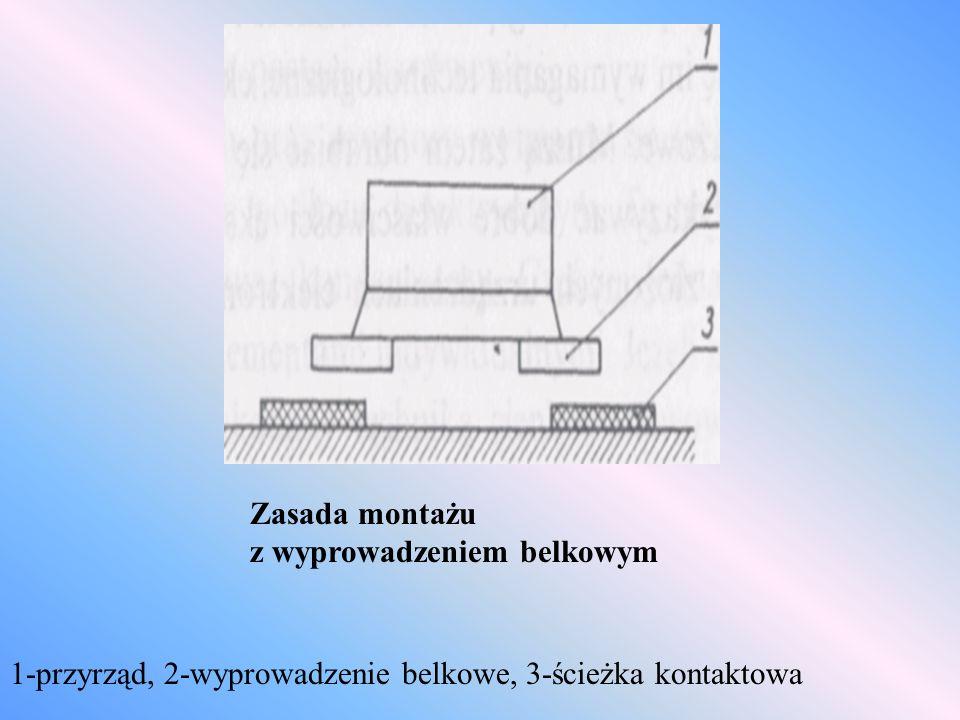 Zasada montażu z wyprowadzeniem belkowym 1-przyrząd, 2-wyprowadzenie belkowe, 3-ścieżka kontaktowa