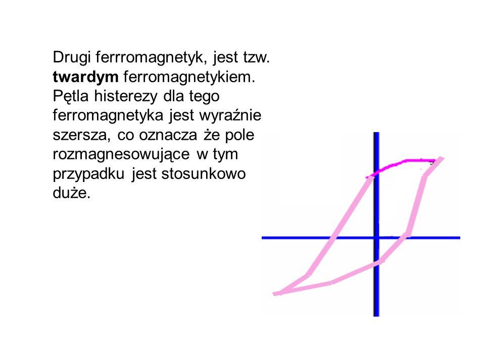 Drugi ferrromagnetyk, jest tzw. twardym ferromagnetykiem. Pętla histerezy dla tego ferromagnetyka jest wyraźnie szersza, co oznacza że pole rozmagneso