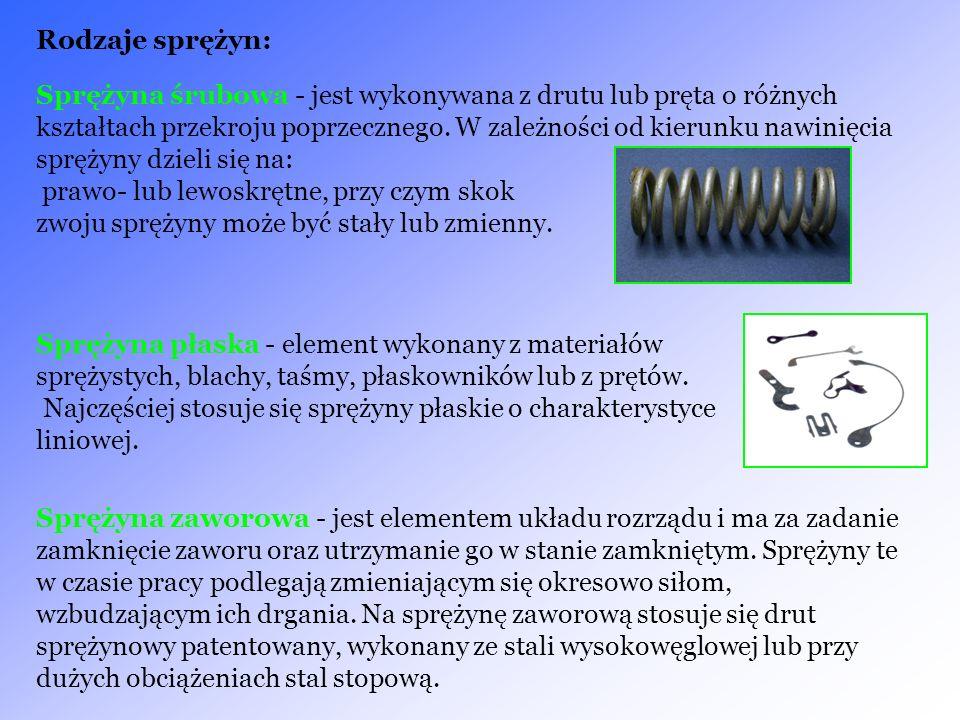 Rodzaje sprężyn: Sprężyna śrubowa - jest wykonywana z drutu lub pręta o różnych kształtach przekroju poprzecznego. W zależności od kierunku nawinięcia
