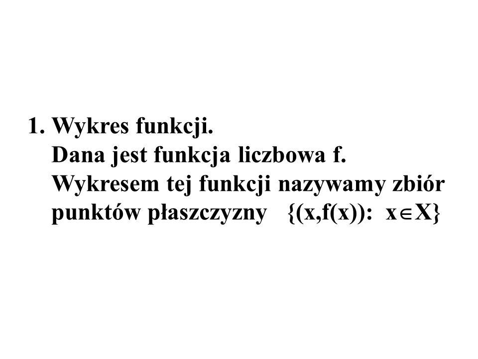 1.Wykres funkcji. Dana jest funkcja liczbowa f. Wykresem tej funkcji nazywamy zbiór punktów płaszczyzny {(x,f(x)): x X}