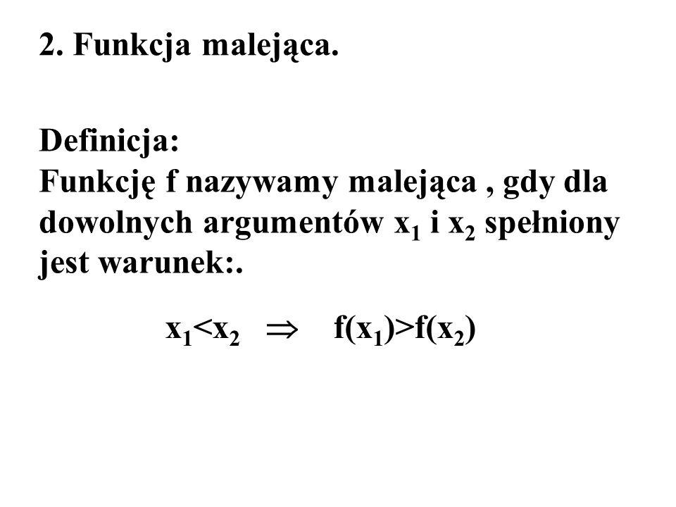 2. Funkcja malejąca. Definicja: Funkcję f nazywamy malejąca, gdy dla dowolnych argumentów x 1 i x 2 spełniony jest warunek:. x 1 f(x 2 )