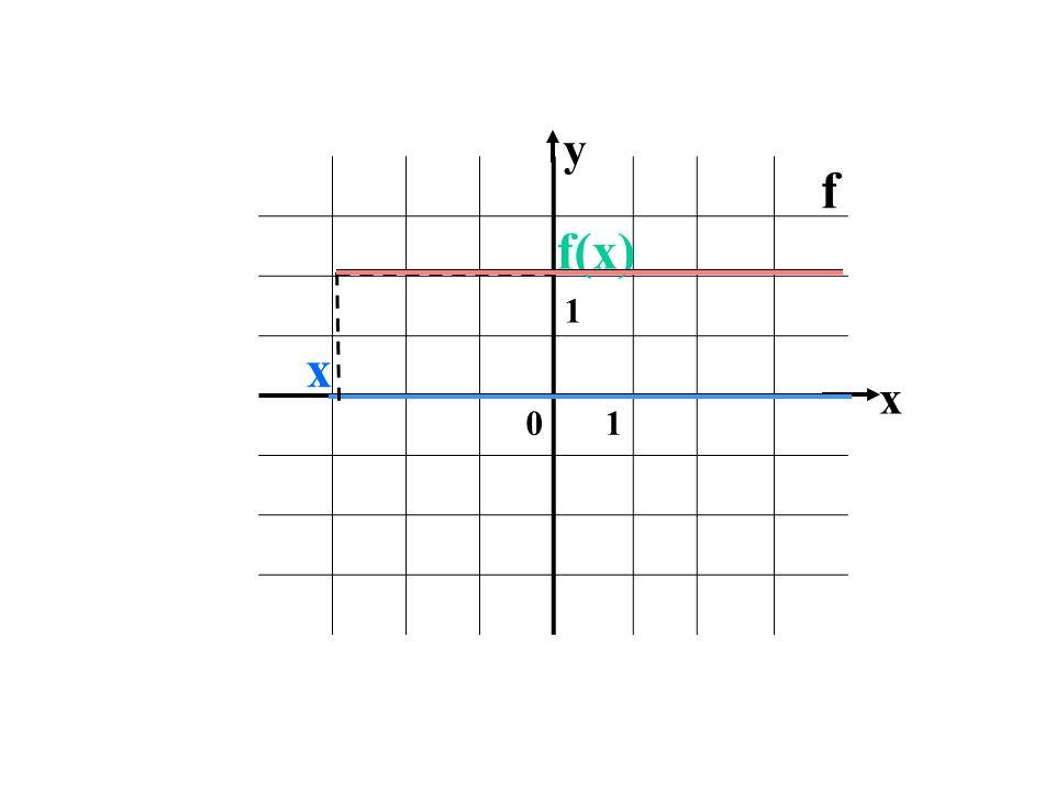 1 01 x y f f(x) x