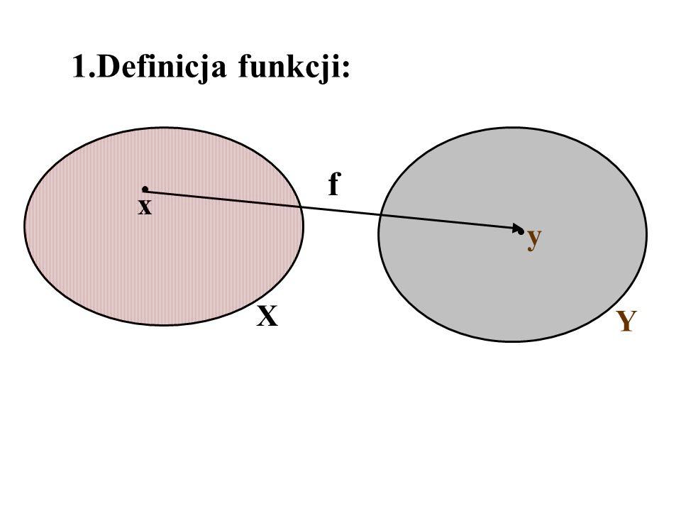 x y X Y f 1.Definicja funkcji: