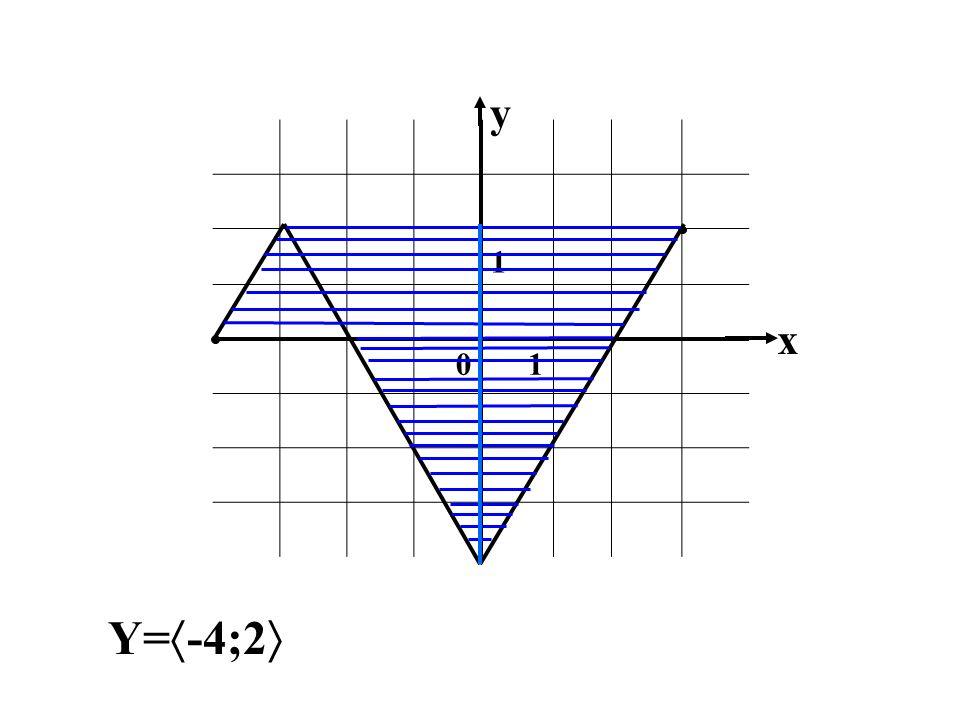 1 01 x y Y= -4;2