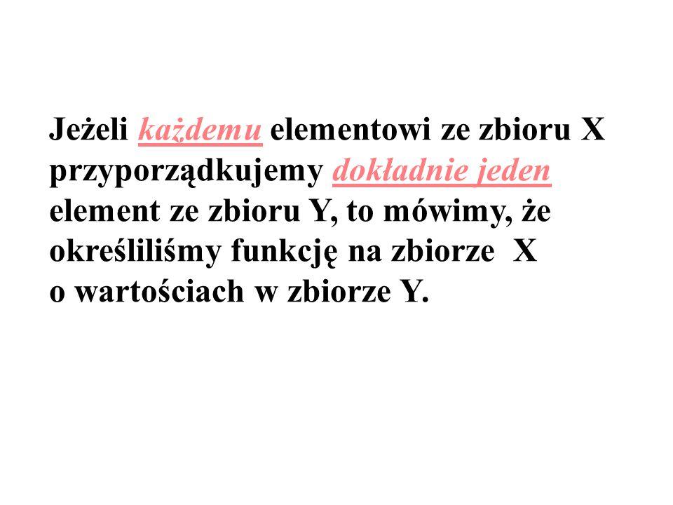 1 01 x y Dla x (-1;1) f(x)<-2