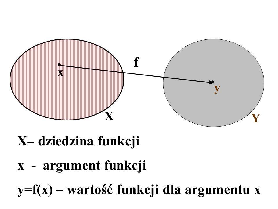 x y X Y f X– dziedzina funkcji x - argument funkcji y=f(x) – wartość funkcji dla argumentu x