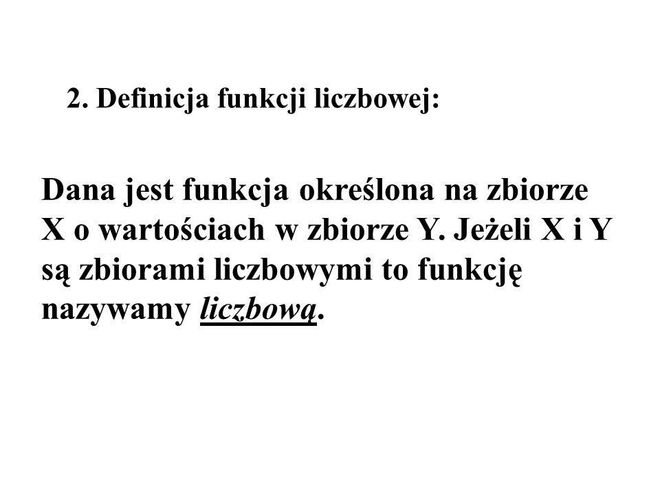 Funkcja liniowa Temat: