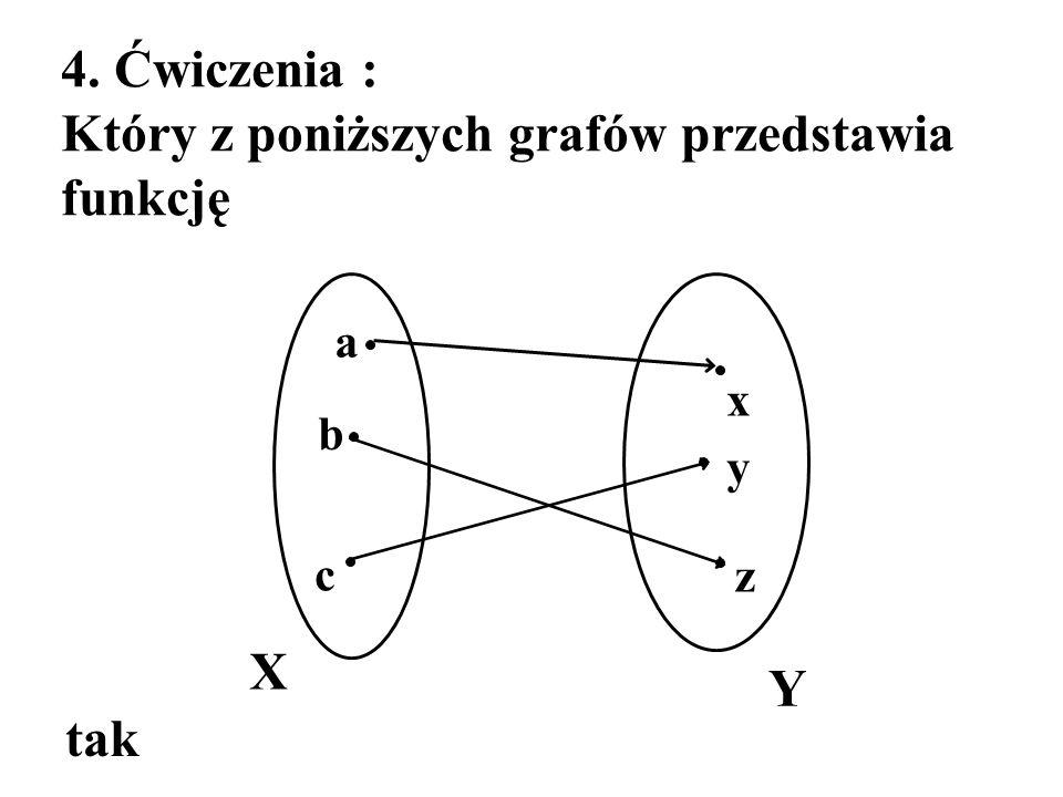 4. Ćwiczenia : Który z poniższych grafów przedstawia funkcję a c y x z b X Y tak