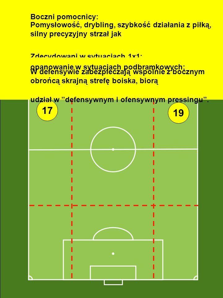 1719 531011 1917 Obowiązki w obronie: Najważniejszym zadaniem bocznego pomocnika jest przykrycie boków strefy środkowej boiska.
