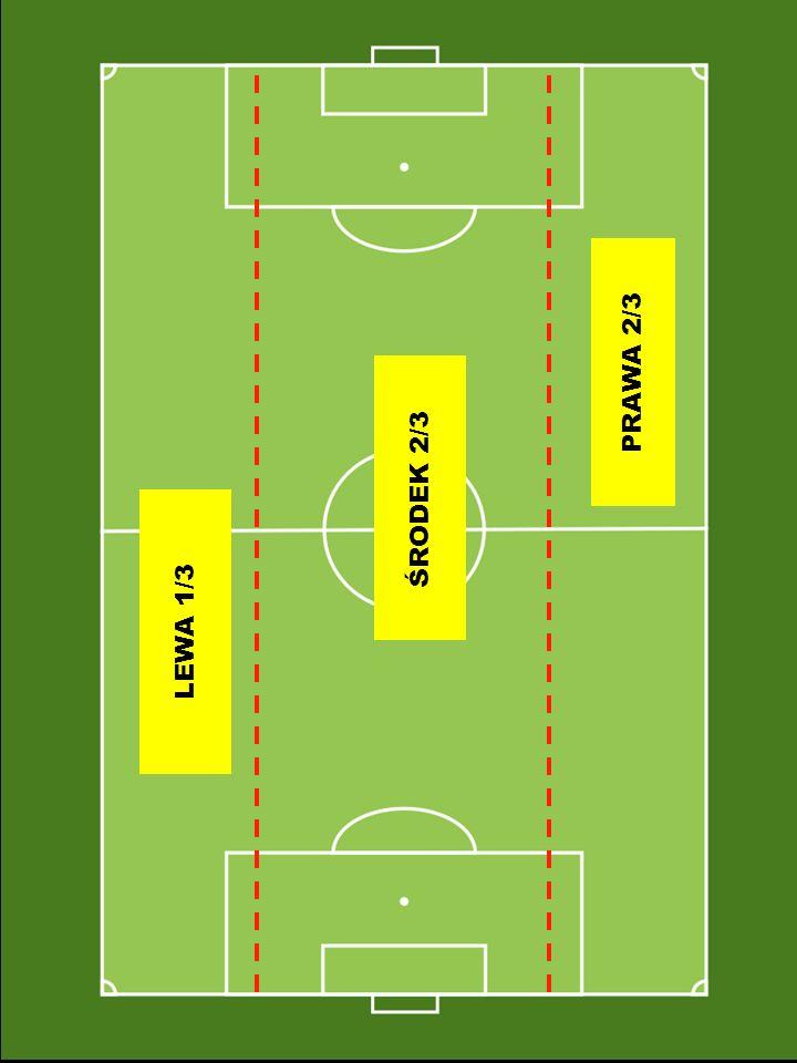 9 14 1011 9 Obowiązki w obronie: jeden z nich (9) powinien zaatakować przeciwnego gracza, który posiada piłkę, i zrobić wszystko by opóźnić akcję przeciwnika do czasu, aż obrońcy z jego zespołu powrócą na swoje pozycje.