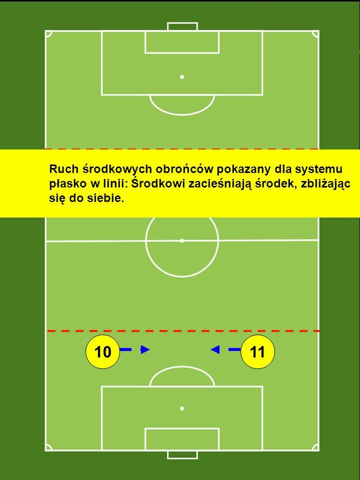 1011 Środkowi: Obowiązki w ataku: Centralni obrońcy zawodnikami rozpoczynającymi atak zespołu.