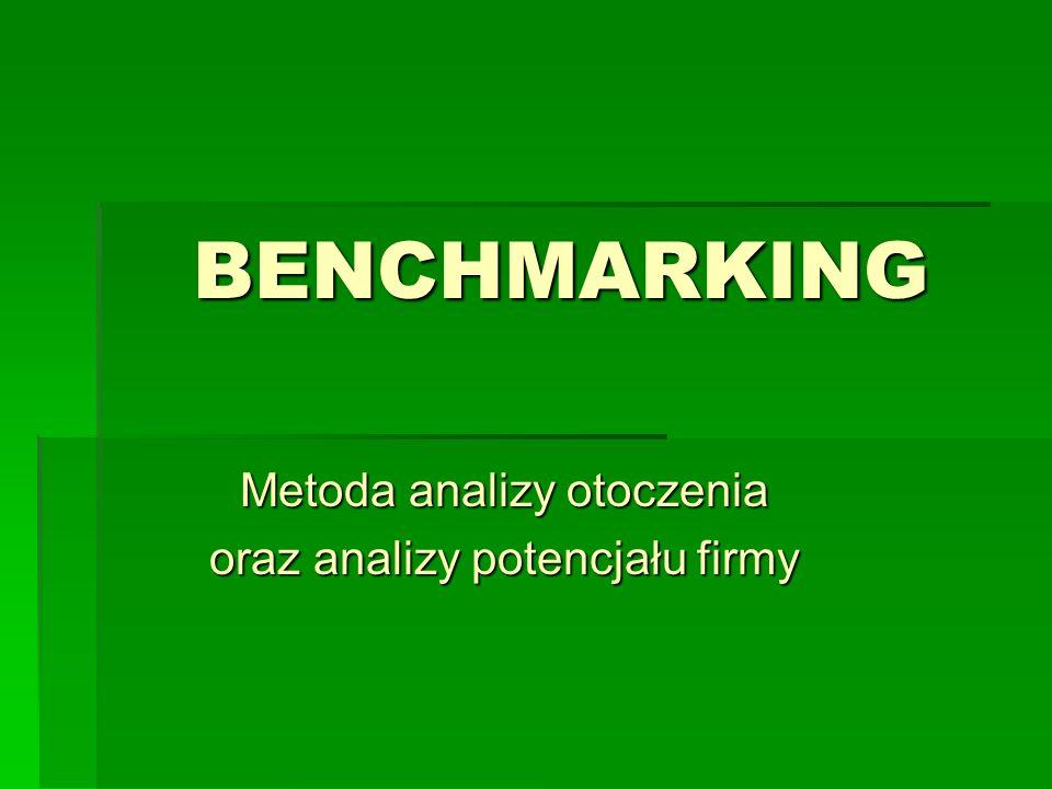 Definicja Badania porównawcze lub analiza porównawcza – jest praktyczną realizacją przysłowia: trzeba się uczyć na błędach, ale lepiej uczyć się na cudzych błędach, niż na swoich Benchmarking polega na porównywaniu procesów i praktyk stosowanych przez własne przedsiębiorstwo ze stosowanymi w przedsiębiorstwach uważanych za najlepsze w analizowanej dziedzinie.