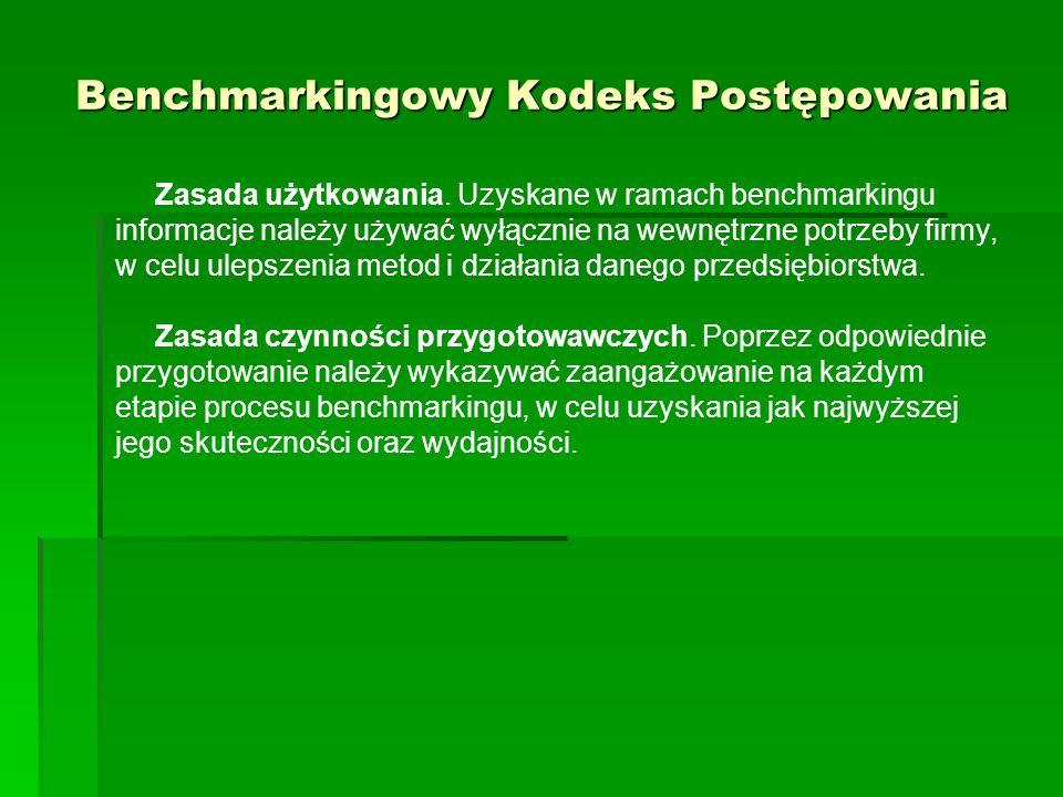 Benchmarkingowy Kodeks Postępowania Zasada użytkowania.
