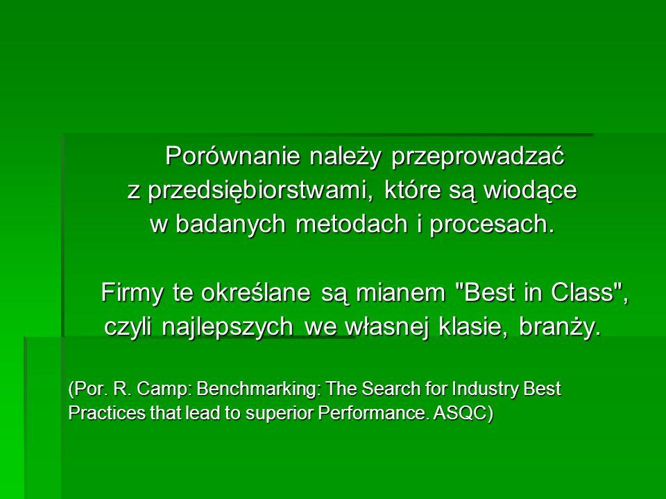 Porównanie należy przeprowadzać z przedsiębiorstwami, które są wiodące w badanych metodach i procesach.