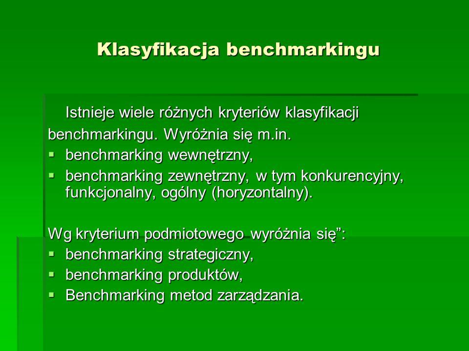 Klasyfikacja benchmarkingu Istnieje wiele różnych kryteriów klasyfikacji benchmarkingu.