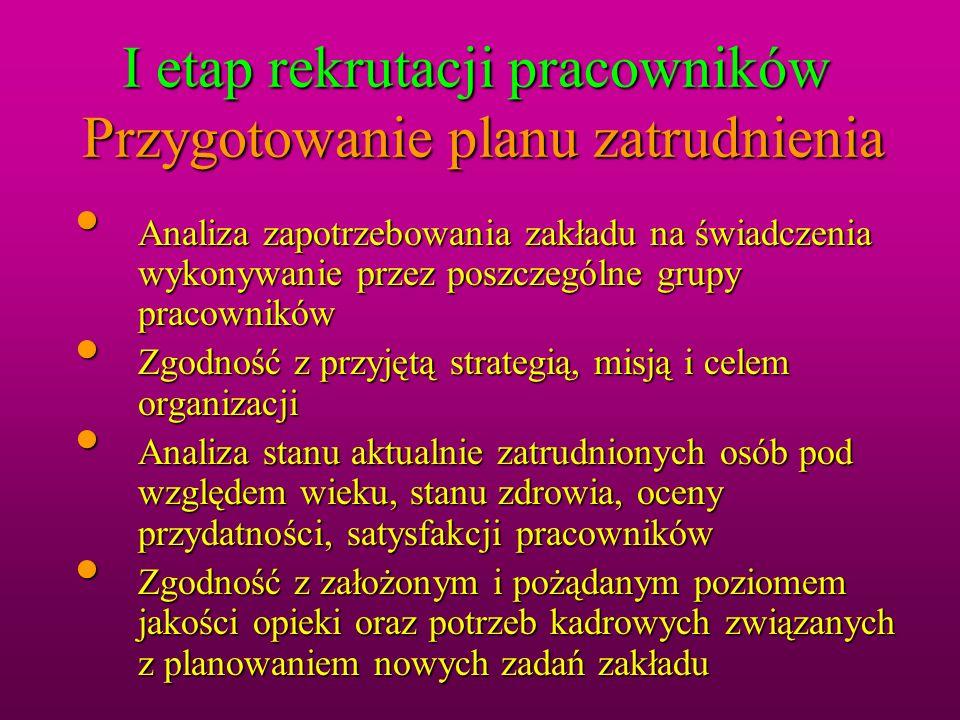 Etapy rekrutacji pracowników 1.Przygotowanie planu zatrudnienia. 2.Określenie wymagań względem nowych pracowników. 3.Ustalenie metod i źródeł poszukiw