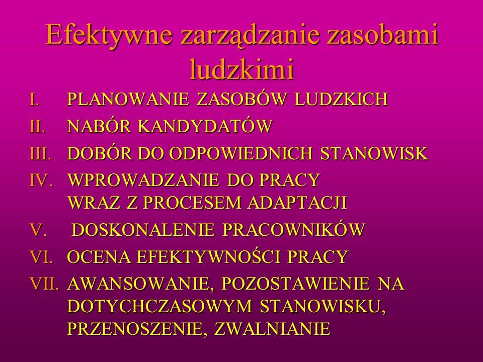METODY REKRUTACJI PRACOWNIKÓW Rzeszów, listopad 2009 Teresa Gwizdak Teresa Gwizdak