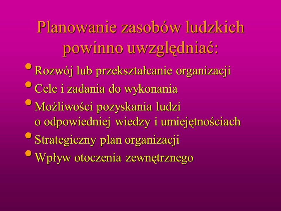 Planowanie zasobów ludzkich powinno uwzględniać: Rozwój lub przekształcanie organizacji Rozwój lub przekształcanie organizacji Cele i zadania do wykonania Cele i zadania do wykonania Możliwości pozyskania ludzi o odpowiedniej wiedzy i umiejętnościach Możliwości pozyskania ludzi o odpowiedniej wiedzy i umiejętnościach Strategiczny plan organizacji Strategiczny plan organizacji Wpływ otoczenia zewnętrznego Wpływ otoczenia zewnętrznego