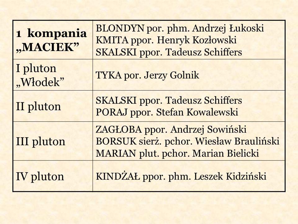 1 kompania MACIEK BLONDYN por. phm. Andrzej Łukoski KMITA ppor. Henryk Kozłowski SKALSKI ppor. Tadeusz Schiffers I pluton Włodek TYKA por. Jerzy Golni