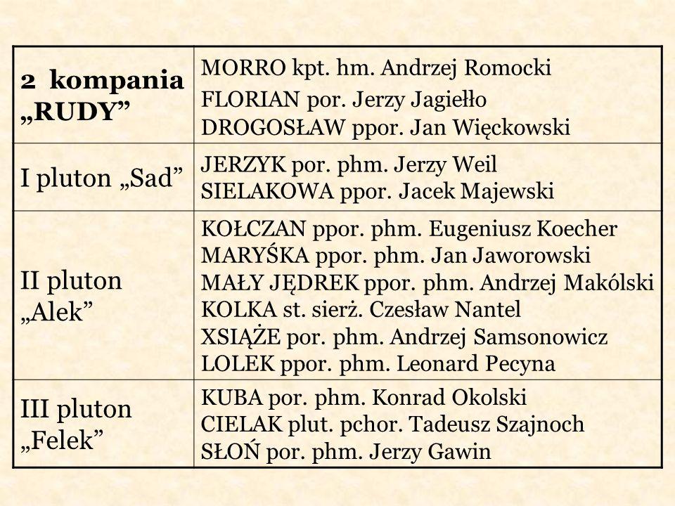 2 kompania RUDY MORRO kpt. hm. Andrzej Romocki FLORIAN por. Jerzy Jagiełło DROGOSŁAW ppor. Jan Więckowski I pluton Sad JERZYK por. phm. Jerzy Weil SIE