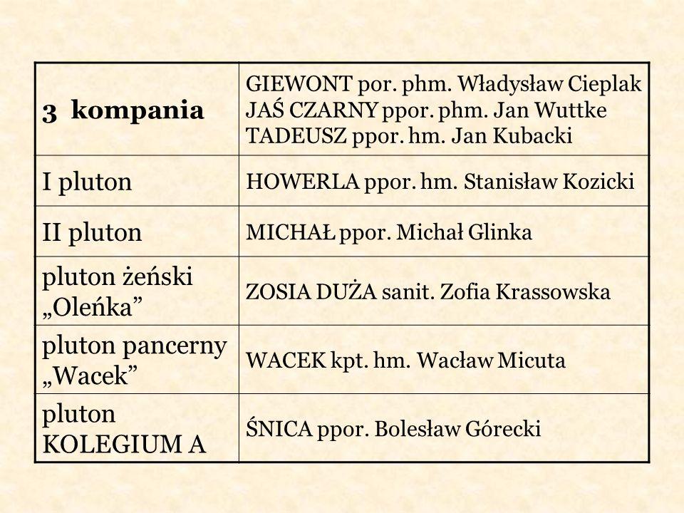 3 kompania GIEWONT por. phm. Władysław Cieplak JAŚ CZARNY ppor. phm. Jan Wuttke TADEUSZ ppor. hm. Jan Kubacki I pluton HOWERLA ppor. hm. Stanisław Koz