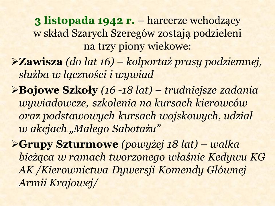 3 listopada 1942 r. – harcerze wchodzący w skład Szarych Szeregów zostają podzieleni na trzy piony wiekowe: Zawisza (do lat 16) – kolportaż prasy podz