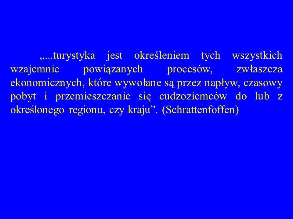 Według Krzysztofa Przecławskiego turystyka jest równocześnie zjawiskiem psychologicznym, społecznym, ekonomicznym, przestrzennym i kulturowym.