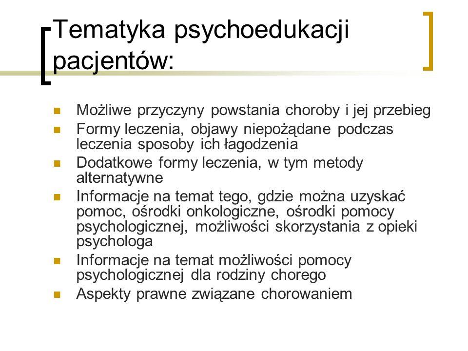 Tematyka psychoedukacji pacjentów: Możliwe przyczyny powstania choroby i jej przebieg Formy leczenia, objawy niepożądane podczas leczenia sposoby ich