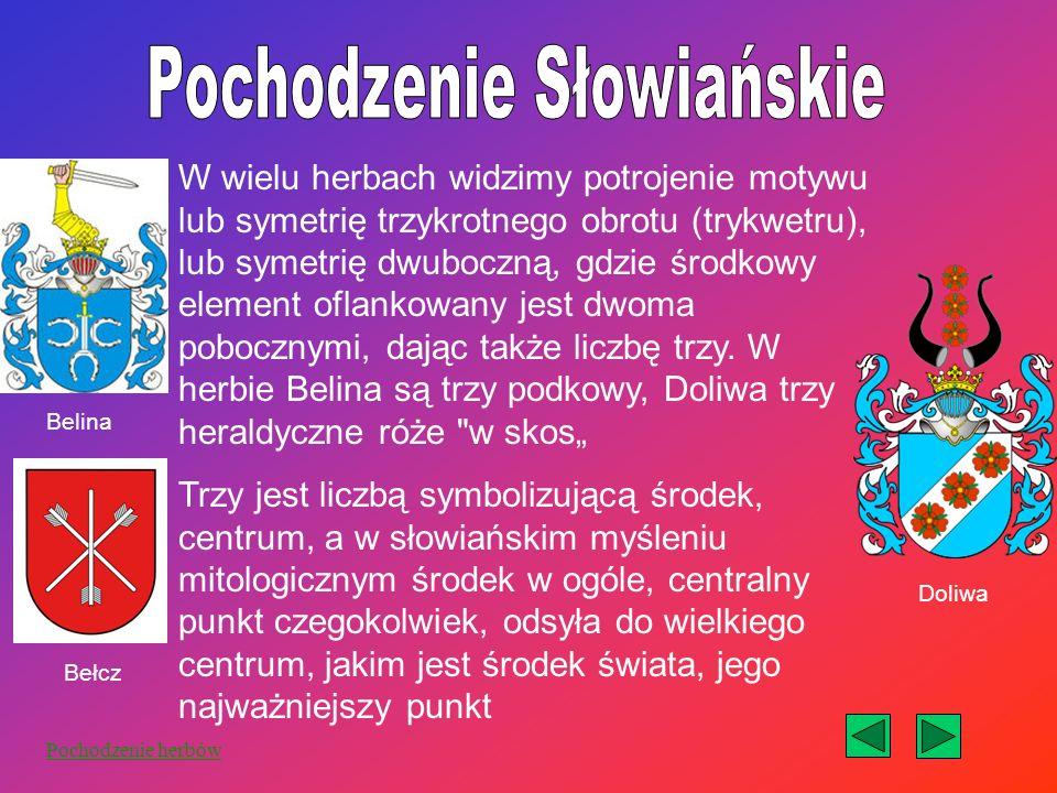 W pochówkach słowiańskich odnalezione zostały przedmioty w stylu sarmackim. Faktami potwierdzającymi sarmackie pochodzenie Polaków jest sposób walki j