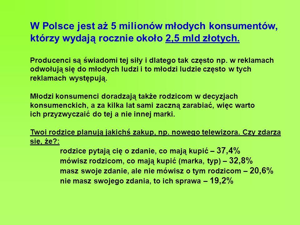 W Polsce jest aż 5 milionów młodych konsumentów, którzy wydają rocznie około 2,5 mld złotych. Producenci są świadomi tej siły i dlatego tak często np.