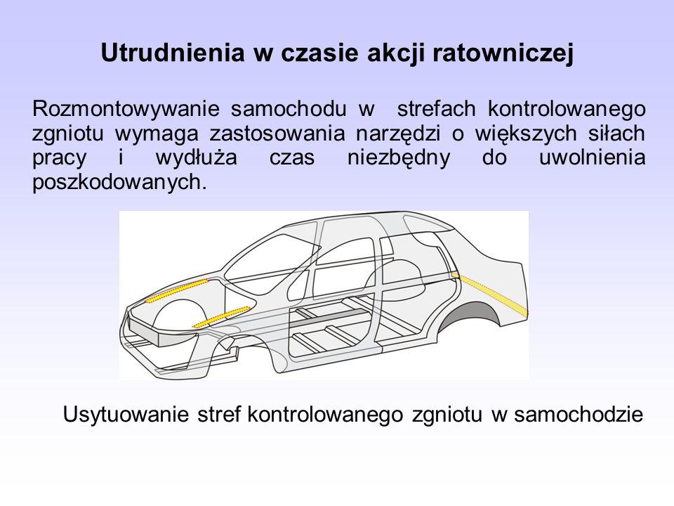 Utrudnienia w czasie akcji ratowniczej Rozmontowywanie samochodu w strefach kontrolowanego zgniotu wymaga zastosowania narzędzi o większych siłach pra