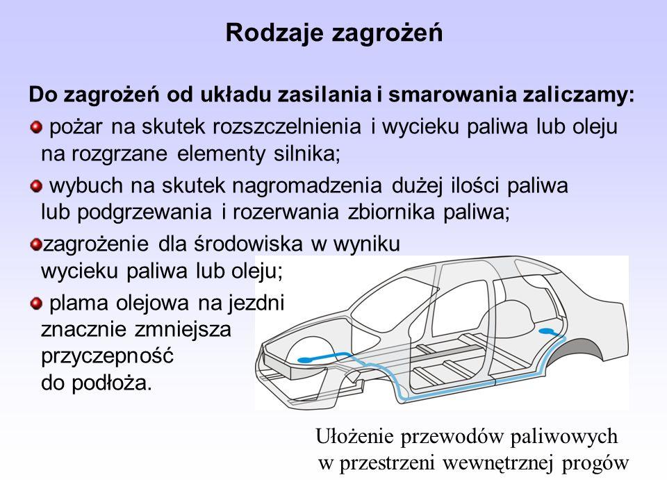 Organizacja akcji ratowniczej W czasie akcji ratownictwa drogowego możemy wyróżnić następujące etapy: Dojazd i ustawienie pojazdów ratowniczych.