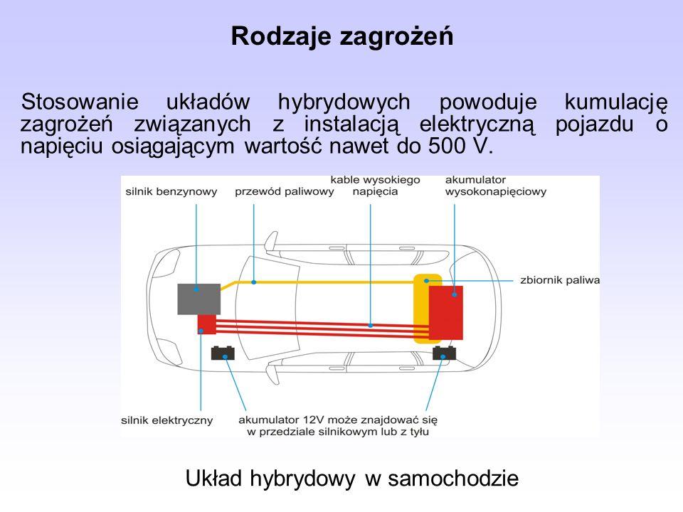 Rodzaje zagrożeń Stosowanie układów hybrydowych powoduje kumulację zagrożeń związanych z instalacją elektryczną pojazdu o napięciu osiągającym wartość