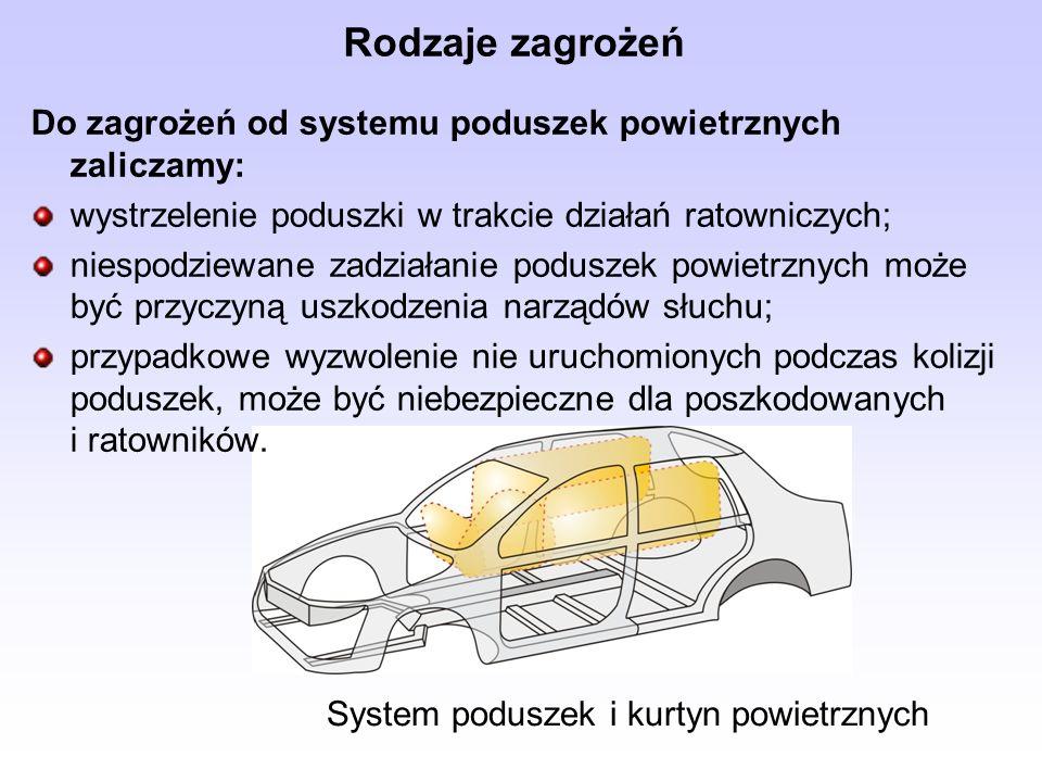 Rodzaje zagrożeń Zabezpieczenie poduszki powietrznej kierowcy przed przypadkowym zadziałaniem.
