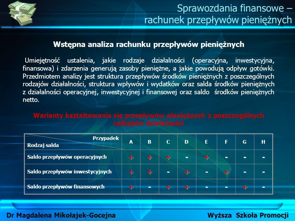 Sprawozdania finansowe – rachunek przepływów pieniężnych Dr Magdalena Mikołajek-Gocejna Wyższa Szkoła Promocji Przypadek Rodzaj salda ABCDEFGH Saldo p