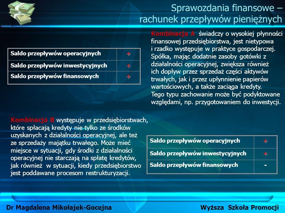 Sprawozdania finansowe – rachunek przepływów pieniężnych Dr Magdalena Mikołajek-Gocejna Wyższa Szkoła Promocji Saldo przepływów operacyjnych+ Saldo pr
