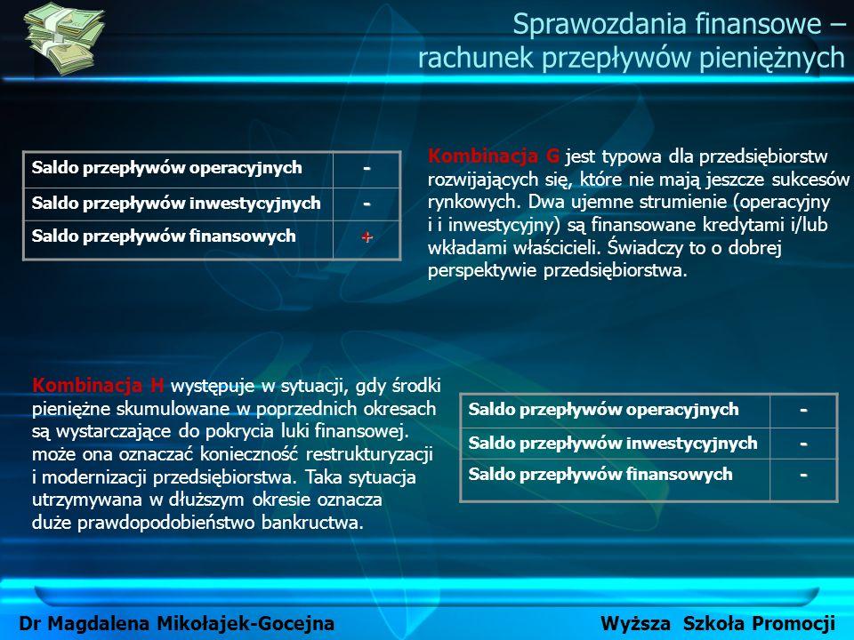 Saldo przepływów operacyjnych- Saldo przepływów inwestycyjnych- Saldo przepływów finansowych+ Saldo przepływów operacyjnych- Saldo przepływów inwestyc