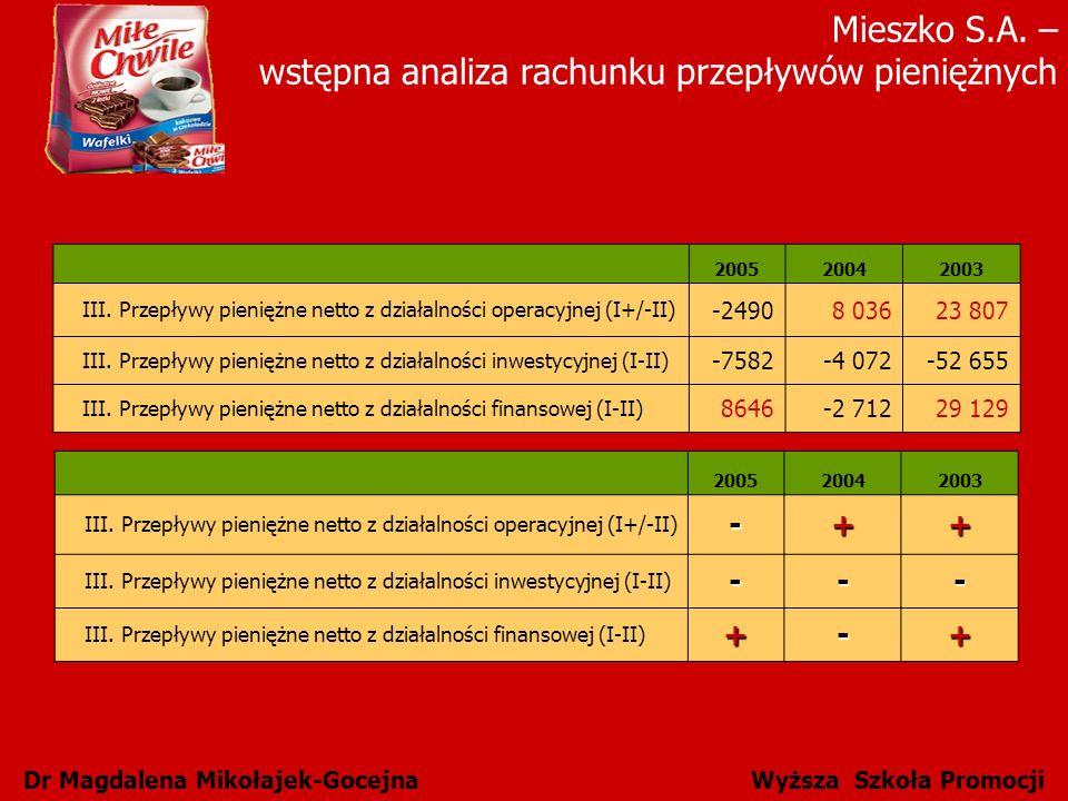 Mieszko S.A. – wstępna analiza rachunku przepływów pieniężnych Dr Magdalena Mikołajek-Gocejna Wyższa Szkoła Promocji 200520042003 III. Przepływy pieni