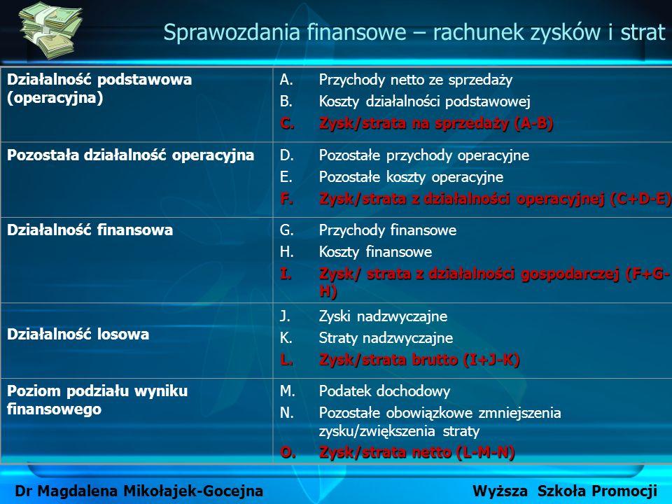 Sprawozdania finansowe – rachunek zysków i strat Dr Magdalena Mikołajek-Gocejna Wyższa Szkoła Promocji Działalność podstawowa (operacyjna) A.Przychody