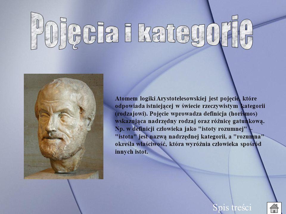 Atomem logiki Arystotelesowskiej jest pojęcie, które odpowiada istniejącej w świecie rzeczywistym kategorii (rodzajowi). Pojęcie wprowadza definicja (