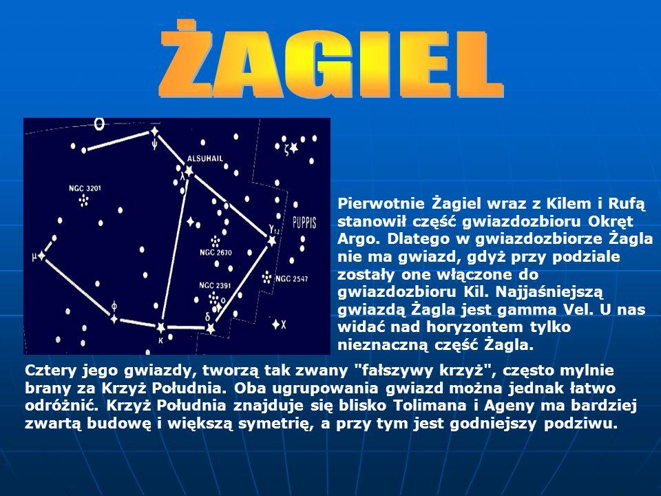 Pierwotnie Żagiel wraz z Kilem i Rufą stanowił część gwiazdozbioru Okręt Argo. Dlatego w gwiazdozbiorze Żagla nie ma gwiazd, gdyż przy podziale został